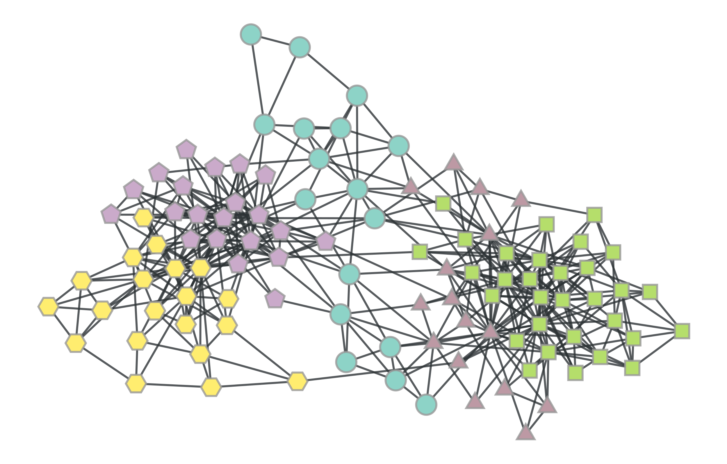 graph-tool: Efficent network analysis with python