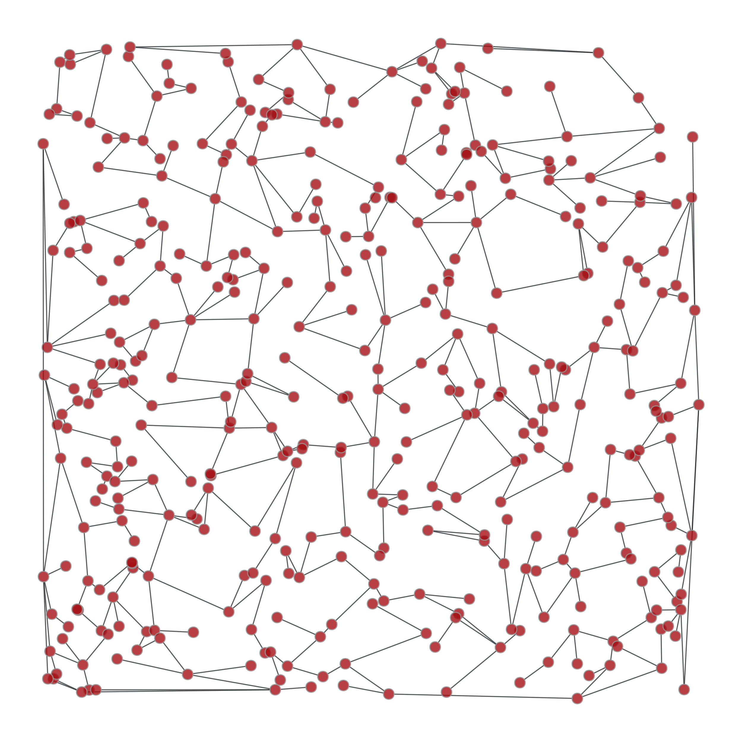 graph_tool topology - Assessing graph topology — graph-tool