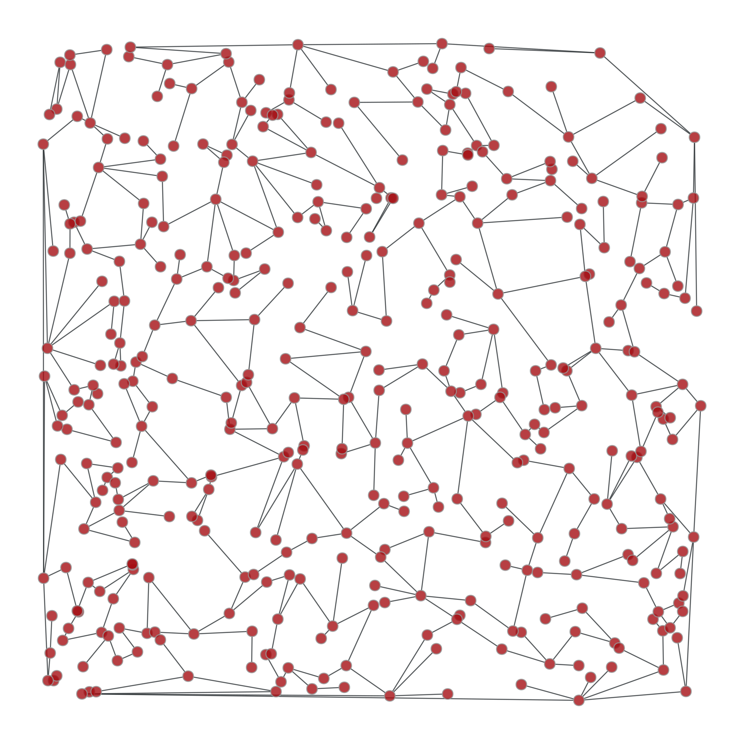 graph_tool topology - Assessing graph topology — graph-tool 2 29